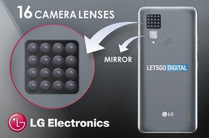 LG патентова смартфон с 16 камери и огледало