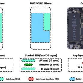 iPhone 8 с OLED: размерите на iPhone 7, батерията на iPhone 6S Plus