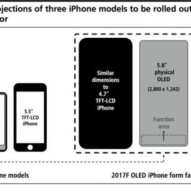 Макет нa  iPhone 8 (iPhone Edition) в подробно сравнение с iPhone 7 - видео