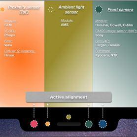Face ID спира развитието на скенера за пръстови отпечатъци в стъкления панел