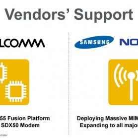 Чипсет Snapdragon 855 Fusion получава вграден 5G модем