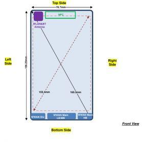 Някои характеристики на Motorola Moto Z3 Play от базата данни на FCC