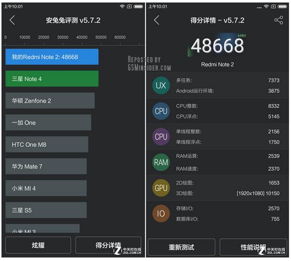 Xiaomi Redmi Note 2 antutu benchmark score