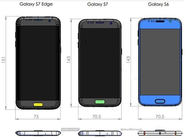 Samsung Galaxy S7 Edge спецификации | Характеристики | Калъфи и Аксесоари